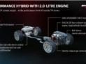 AMG E Performance Platform Analysis